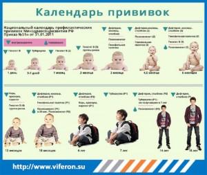 1395585895_vif_privivki