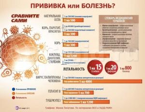 vetkovski_raion_gorod_vetka_doctor_06-1024x792-1024x792